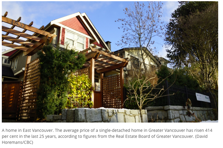 When It Comes To Vancouver Real Estate, Millennials Don't Appreciate Comparisons To The 90s