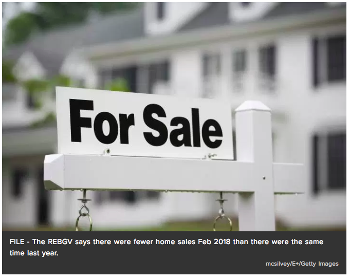 Home Sales Numbers Down