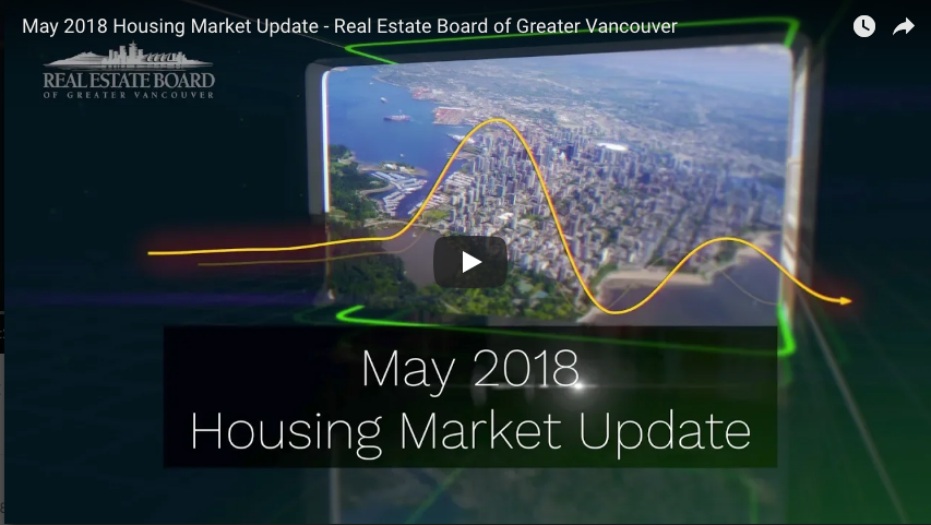 May 2018 Housing Market Update
