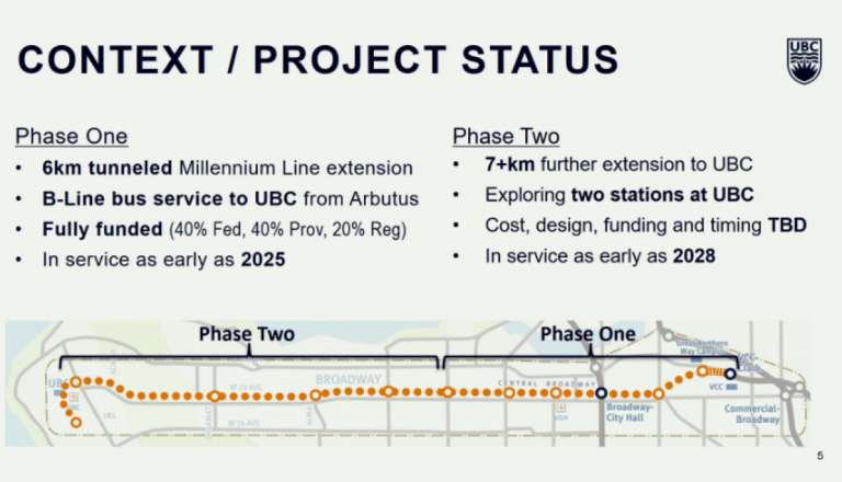 Why In The World Would The Millennium Line Extension End At Arbutus ?(Video)