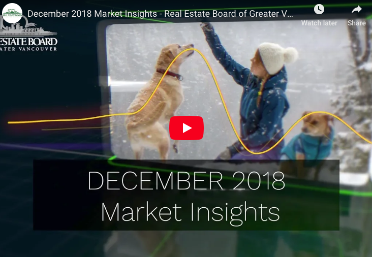 December 2018 Market Insight