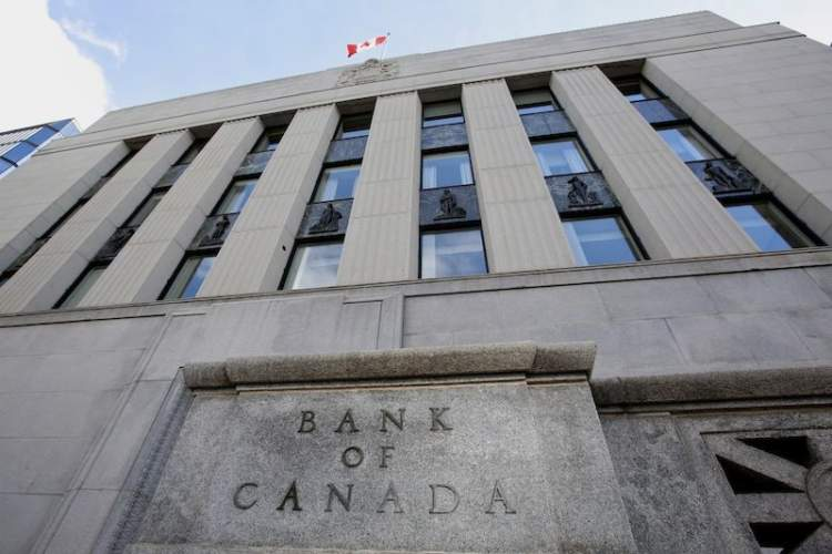 canada real estate will the bank of canada raise interest rates in 2019 11612