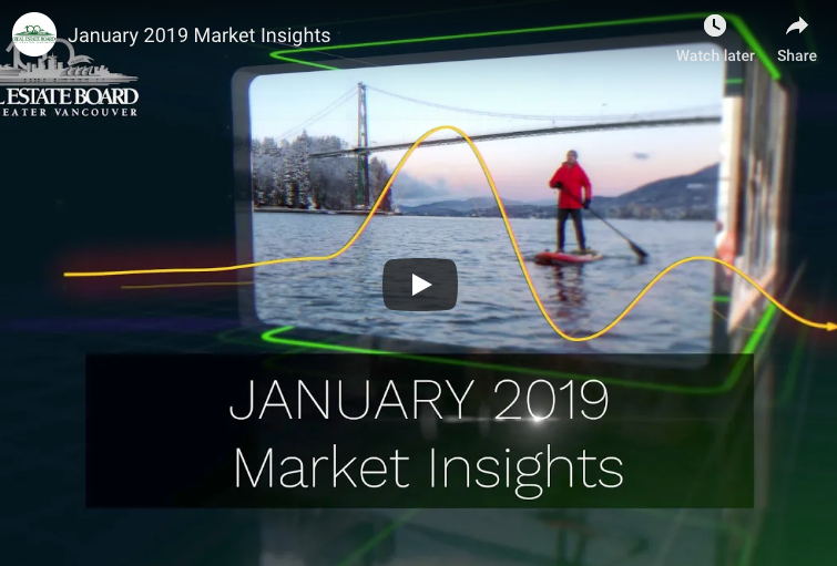 January 2019 Market Insights for Metro Vancouver