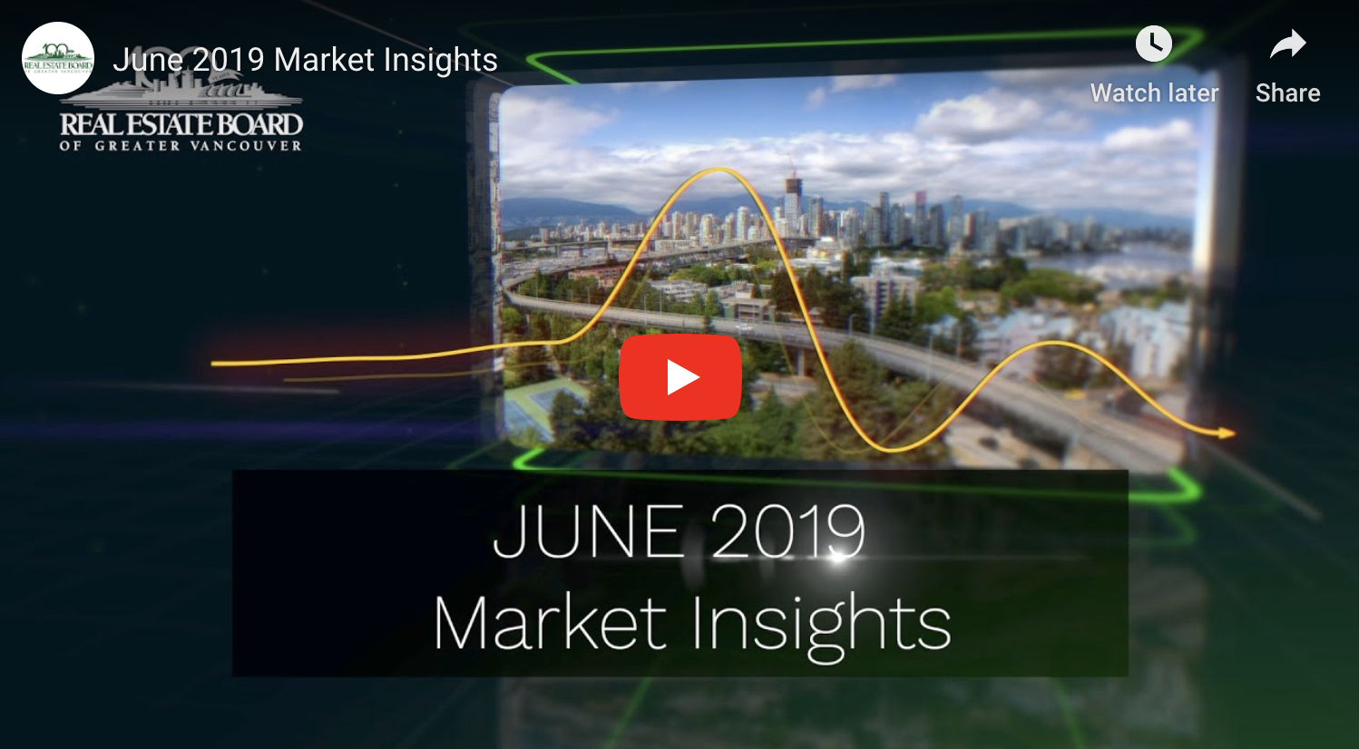 REBGV - June 2019 Market Insights