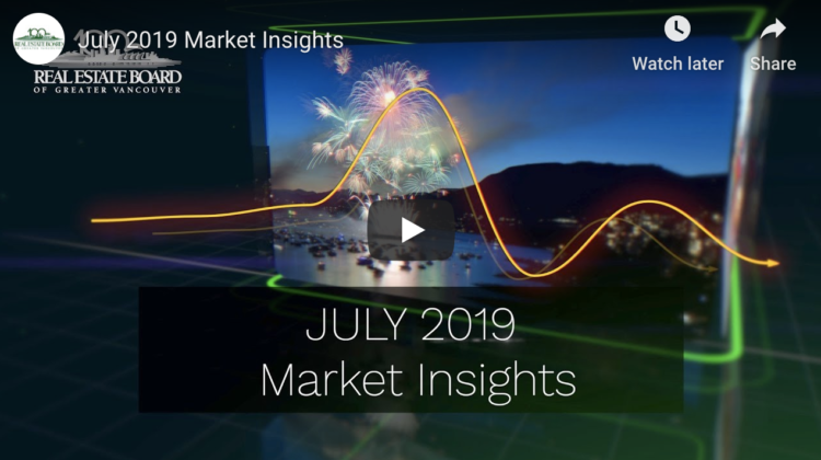 uly 2019 Market Stats Video
