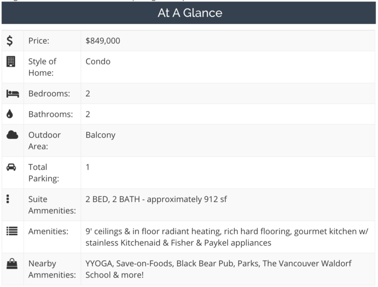 List of features included on new presale condo assignment in North Vancouver