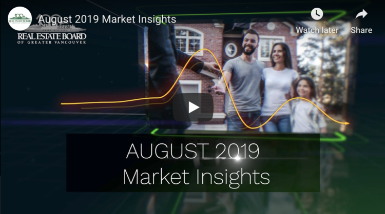 August 2019 Market Insights Video