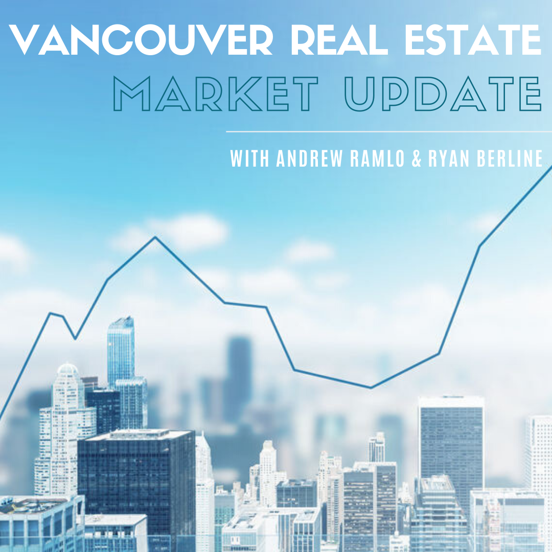 Vancouver real estate podcast episode #204 title card